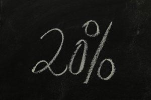 80-20 social media percentage